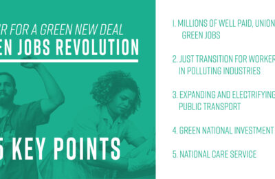 For a global, socialist Green New Deal